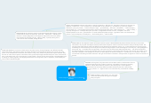 """Mind map: Poetic Analysis of """"Billy the Kid"""" by Michael Ondaatje"""