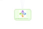Mind map: Ideal Mathematics Classroom