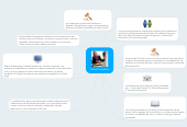 Mind map: Actos Procesales