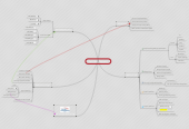 Mind map: Semi Mind Mapping