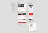 Mind map: Digital MarketingWorkflow