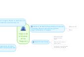 Mind map: Impaco de la Internet en los Negocios