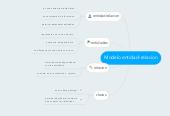 Mind map: Modelo entidad-relacion