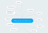 Mind map: What do we use Gold For?