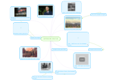 Mind map: HISTORIA DEL SIGLO XX