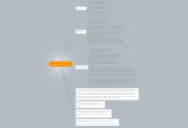 Mind map: Netiquette and Civility