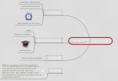 Mind map: Tendencia Mobile elearning