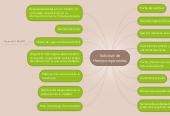 Mind map: Solicitud de Hemocomponentes