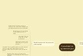 Mind map: Causalidad en epidemiológica