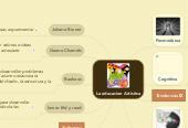 Mind map: La educacion Artisitca