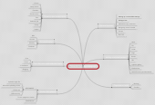 Mind map: Moodle tools by category