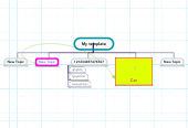 Mind map: My template