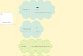 Mind map: Mercado Financiero