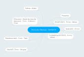 Mind map: Encontro Mensal - 02/04/15