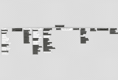 Mind map: VCD vorOrt-Websites