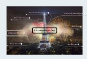 Mind map: À la conquête de Paris