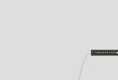 Mind map: Modelo de negocio eMporio Games