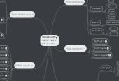 Mind map: data team map