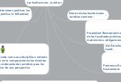 Mind map: Las Instituciones  Juridicas