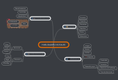Mind map: HABLIDADES DIGITALES