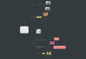 Mind map: Migrate to Australia
