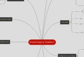 Mind map: Modelo Negocio Falabella.cl