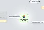 Mind map: Dekompozicijskidijagram