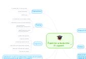 Mind map: Õppimine ja õpetamine21.sajandil