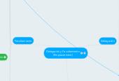 Mind map: Delegación y Facultamiento (Empowerment)