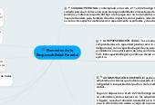 Mind map: Elementos de laResponsabilidad Parental
