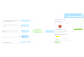 Mind map: GEOMTRIA