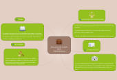 Mind map: Requisitos de Validez (Acto Administrativo)