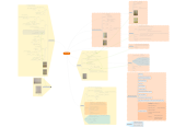 Mind map: Producers