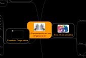 Mind map: La Comunicación en unaOrganización