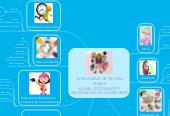 Mind map: ACTIVIDADES DE MI VIDA DIARIA MAMA, ESTUDIANTE Y DISEÑADORA DE ACCESORIOS