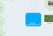 Mind map: Construccion de Conocimientos Luz Beatriz Castillo Sanchez
