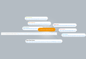 Mind map: Lubrication Specialist, LLC
