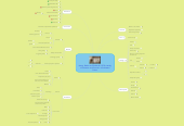 Mind map: Haney, Banks and Zimbardo (1973) A study of Prisoners and Guards in a Simulated Prison