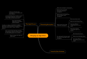 Mind map: Changing our Algorithms