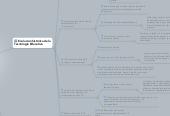 Mind map: TECNOLOGIAEDUCATIVA