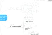 Mind map: Владимир Сургай. Курс по прототипированию продающих сайтов