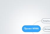 Mind map: Проект ММА