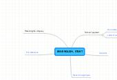 Mind map: BW/ENGLISH, START