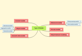 Mind map: Type of Models