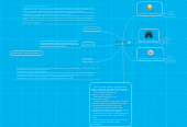 Mind map: MindMaster