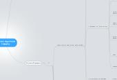 Mind map: Мультипечь Delimano 3D