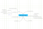 Mind map: BW/Incoterms, C-group