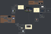 Mind map: 3xLacrosse. SportsQuot BIG PICTURE PRESENTATIONS