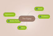 Mind map: The Gypsy
