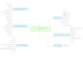 Mind map: Tools for personal learning      My PLE